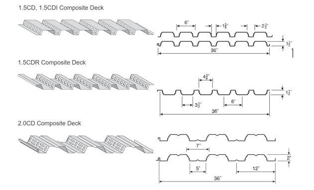 اجرای سقف عرشه فولادی کامپوزیت استاندارد