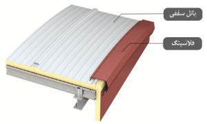 mammut 300x180 - اجزای تشکیلدهنده سیستم دال عرشه فولادی کدامند؟ (بخش سوم)